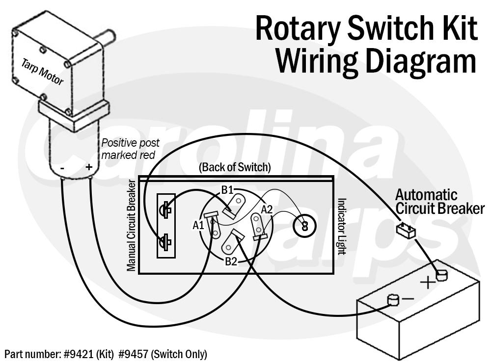 Rotary Switch Kit | Carolina TarpsCarolina Tarps