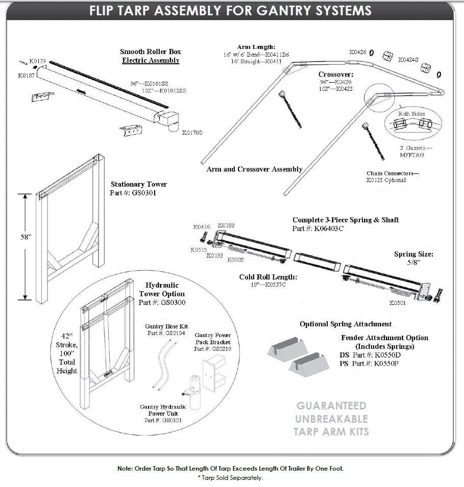 "Mountain K616SSEG Electric Tarp Kit for Gantry Systems, 96"" wide"
