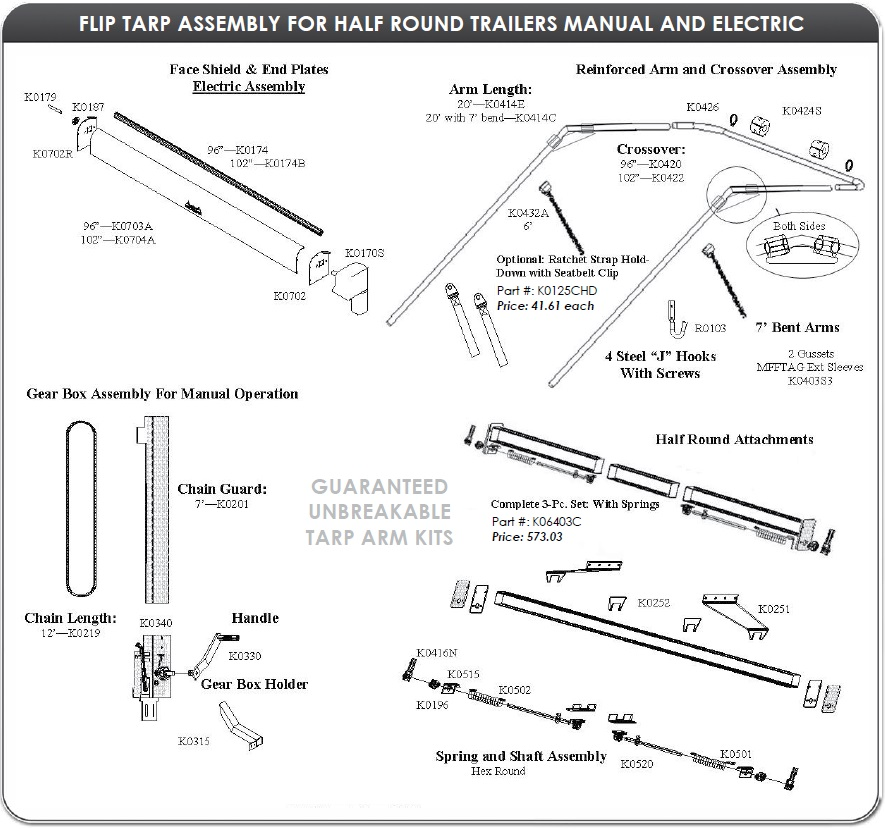 Mountain K620SE Electric Tarp System for Half Round Trailers 96 wide, over 29' long