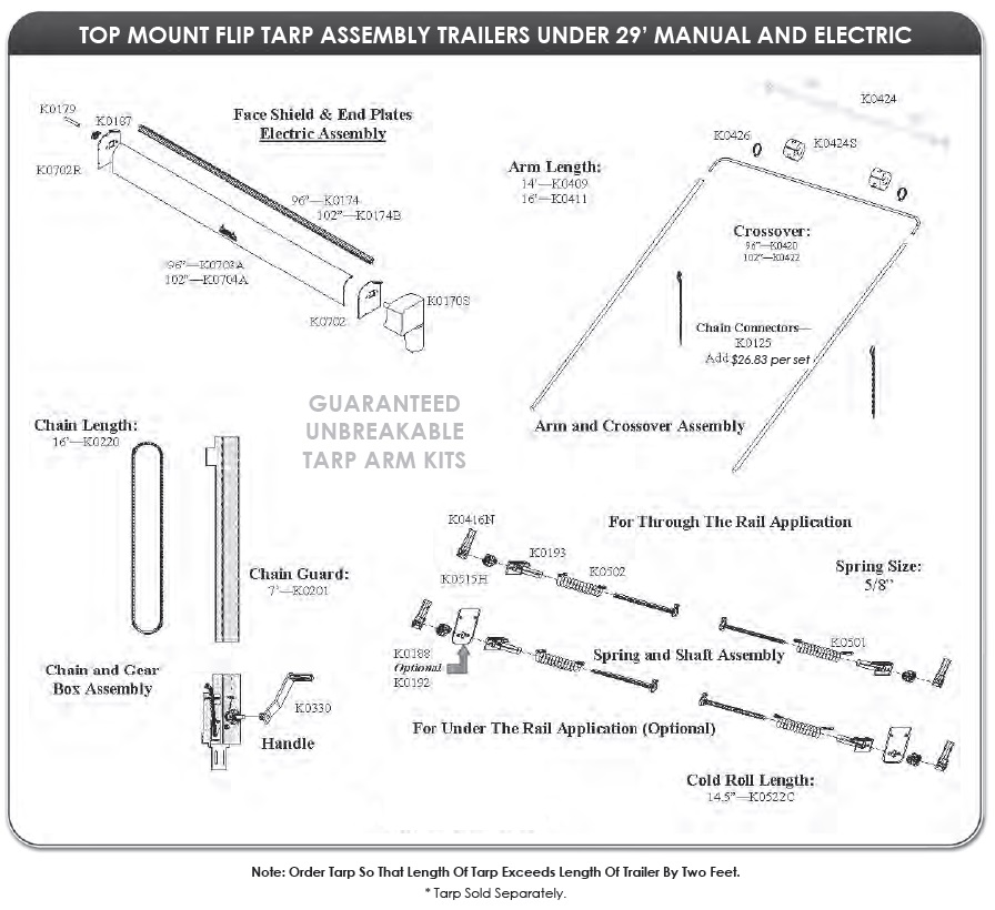 "Mountain K014TMF Manual Top Mount Tarp System for Dump Trailers 102"" wide, 21 - 24 long"