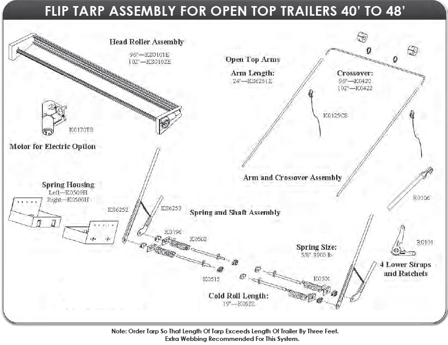 "Mountain K024OTM Double Underbody Manual Tarp System for Open Top Trailers 102"" wide, 40 - 48 long"