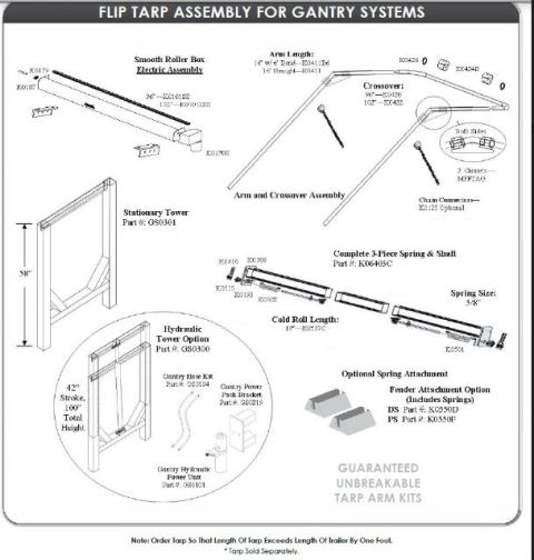 "Mountain K016SSEG Electric Tarp Kit for Gantry Systems, 102"" wide"